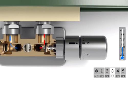 Как работает термостатический вентиль радиатора